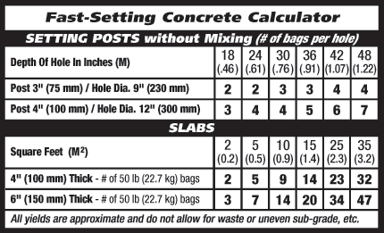 how many bags of concrete mix calculator