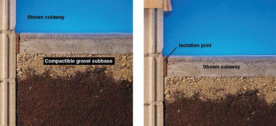 QUIKRETE® - Building a Concrete Patio